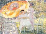 the garden parasol by frederick carl frieseke painting