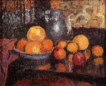 still life with fruit by georges lemmen painting