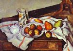 paul cezanne still life with peaches and pears painting 82846