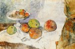 paul gauguin still life with fruit plate painting 27438