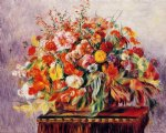 basket of flowers by pierre auguste renoir painting