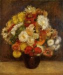 pierre auguste renoir bouquet of chrysanthemums painting