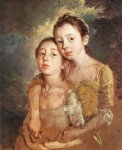 cat art - artist s daughters with a cat by thomas gainsborough